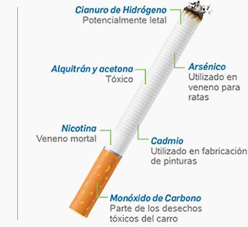 Somos más sin tabaco